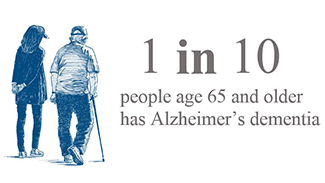 1-in-10 over age 65 suffer Alzheimer's dementia - graphic