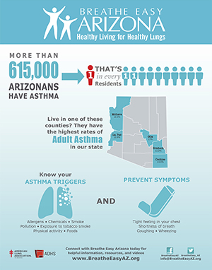 Breathe Easy Arizona infographic on asthma in the state