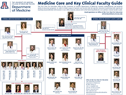 Image of DOM Core & Key Clinical Faculty Guide, 2017-18