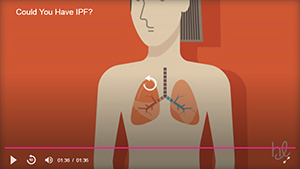 Image of Helpline video: IPF - Statistics, Facts and You